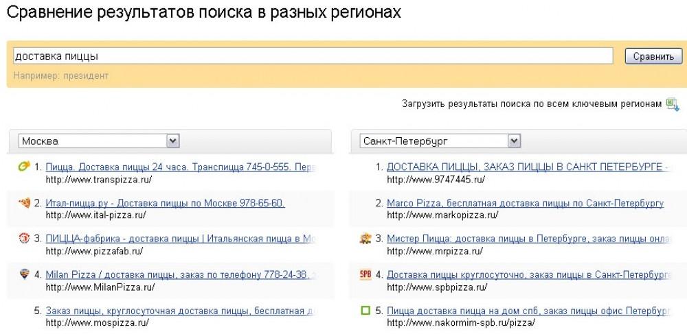 Статьи ориентированные на продвижение web-сайта их особенностью является использование xrumer 5 кряк бес пароля