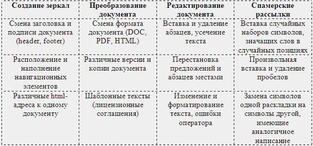 tablica_1